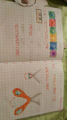Math Subtraction, Simple Math, Cute Images, Pixel Art, Bullet Journal, Teaching, School, Manualidades, Education
