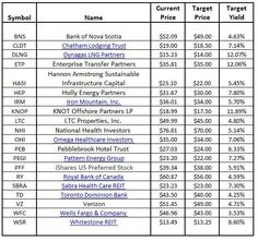 What I'm Hoping To Buy During The Fed's Big Tent Sale | Seeking Alpha
