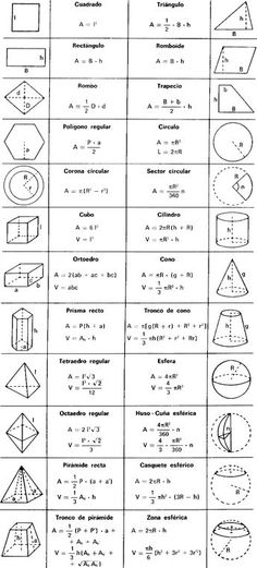 MATHEMATICS formulas for AREAS And VOLUMES