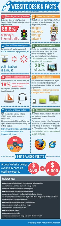 Web design factors to consider when constructing a website Infographic #SEOPluz