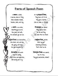 Parts of Speech Poem by nicole.broussard.5