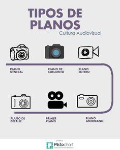 Motion Graphics, Photography, Html, Theory, Scrap, Crochet Bear, Headshot Photography, Film Posters, Photograph