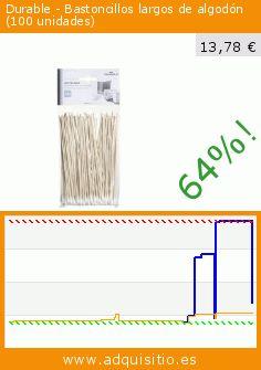 Durable - Bastoncillos largos de algodón (100 unidades) (Productos de oficina). Baja 64%! Precio actual 13,78 €, el precio anterior fue de 38,38 €. http://www.adquisitio.es/durable/reinigungsst%C3%A4bchen-cotton