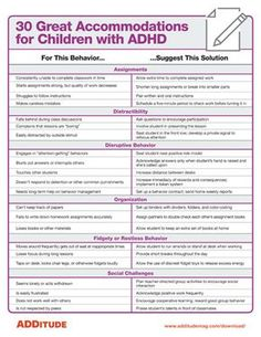Simple, straightforward accommodations parents can suggest for common ADHD behaviors like distractibility, restlessness, and poor social skills. Adhd Odd, Adhd And Autism, Behavior Cards, Adhd Help, Adhd Strategies, School Social Work, School Psychology, Psychology Notes, Learning Disabilities