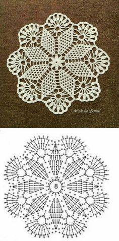 Free Crochet Doily Patterns, Crochet Doily Diagram, Crochet Lace Edging, Crochet Circles, Crochet Mandala, Thread Crochet, Crochet Crafts, Crochet Doilies, Crochet Projects