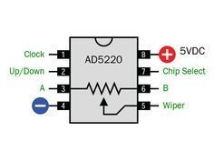 Figure B: These pin functions are shared by all digital potentiometers in the AD5220 family.