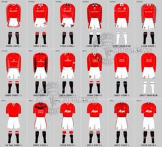 Manchester United Home Kits over the years