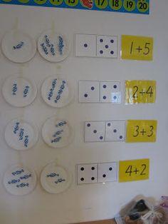 Open ideat: Varga-Nemenyi 1. lk menetelmäkurssi päivä 3 Ks1 Maths, Math Boards, Kids Learning Activities, Math Numbers, Addition And Subtraction, Art For Kids, Classroom, Teaching, School