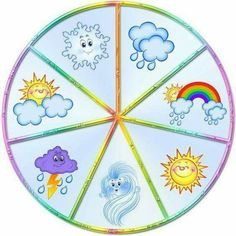 weather crafts, cloud rainbow crafts and weather, weather crafts and activities for kids, weather theme crafts and tutorials for kids, preschool Weather Crafts, Weather Activities, Classroom Activities, Activities For Kids, Crafts For Kids, Weather For Kids, English Lessons For Kids, Preschool Art, Kids Education