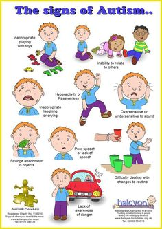 Symptoms of Autism are: -Difficulty to keep a steady conversation and eye-to-eye contact -Has delayed or lack of learning to speak -An unusual focus on pieces of a toy. Younger children with autism often focus on parts of toys, such as the wheels on a car, rather than playing with the entire toy.