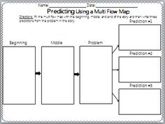 50 Thinking Maps for reading responses