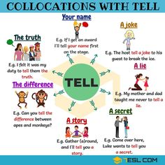 Collocations with Tell! Learn commonly used collocations and expressions with Tell in English with example sentences and ESL picture to improve your English. English Prepositions, Learn English Grammar, English Writing Skills, English Idioms, English Language Learning, English Phrases, Learn English Words, English Study, English Lessons
