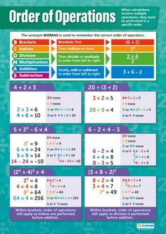 Order of Operations – Maths Poster