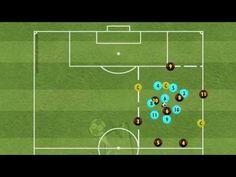 Football Coaching Drills, Soccer Drills, Manchester City, Pep Guardiola, Barcelona Training, Jokers, Youtube, Sports, Workouts