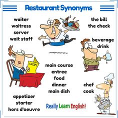 Restaurant Synonyms and Restaurant Questions and Answers in English - Learn to speak English for free