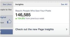 How to Analyze Your Facebook Metrics to Improve Your Marketing - Social Media Examiner - This could apply to ensuring that you are sharing the resources that are most pertinent to your families on your Facebook page