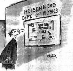 Heisenberg Department of Physics.