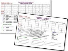 Cycle 3 Latin / english grammar review sheets