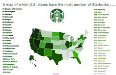 Map of which US states have the most number of Starbucks per capita.  The darker the green, the higher the density of Starbucks retail stores.
