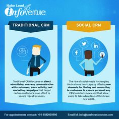 CRM Solutions In Noida , we are the best crm solution company in noida,we provide all crm solutions to our customers. Salesforce Crm, Brave New World, News Channels, Repeat, Effort, Communication, Connection, Encouragement, Campaign