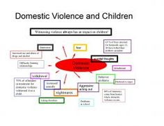 child witness to domestic violence social work essay Scenario on social learning theory essay 1304 words 6 pages lynchburg department of job and family services has become overwhelmed with problems that involved domestic violence, child abuse, drug abuse, and alcohol abuse within families that have children.