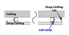 How to position LEDs vertically on a drop-down ceiling