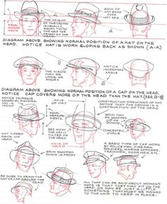 How to draw hats Original source?