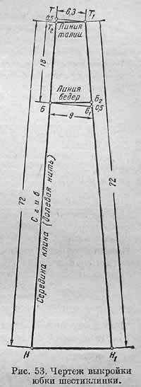 Юбка шестиклинка (Размер 48, рис. 52)1. Длина юбки.................................72 сантиметра 2. Полуокружность талии...........38 сантиметров 3. Полуокружность бедер..........50 сантиметров