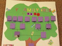 Teach~Play~Smile: Family Tree Projects BLEW MY SOCKS OFF! & Currently