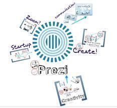 Esta una de las herramientas que más me ha gustado, para hacer presentaciones de forma muy original. http://prezi.com/