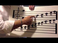 Como leer partitura facil en Youtube - YouTube