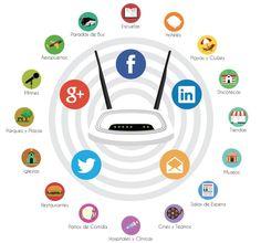Vender wifi es muy fácil con nuestro sistema, ofrecelo a vecinos y clientes, con ganancias de hasta el 70% La venta de Wifi es una opción para el tercer mundo https://redd.it/4uj11p