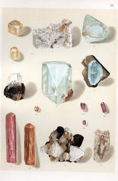 """The Mineral Kingdom by Dr. Reinhard Brauns, 1903. Germany. Find the complete book online here, the plates are shown in """"Band  2″"""