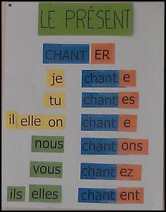 Affichage de Conjugaison