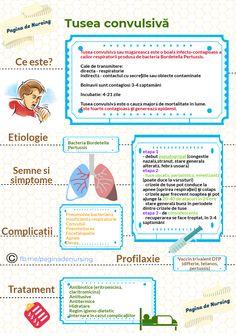 Nursing School Notes, School Lessons, Doterra, Human Body, Science, Dory, Health, Medicine, Biology