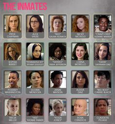 orange is the new black character names with pictures - Google Search