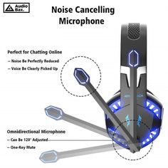 Gaming Headset, Surround Stereo Gaming Headphones with Noise Cancelling Mic, LED Light Gaming Headphones, Gaming Headset, Gaming Computer, Earmuffs, Noise Cancelling, Nintendo Switch, Xbox One, Led, Electronics