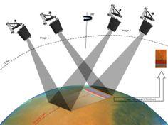 ESA - Robotic Exploration of Mars: ExoMars Trace Gas Orbiter Instruments