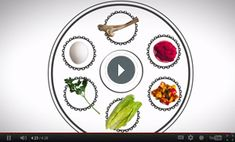 What goes on a seder plate and why??? ReformJudaism.org | Jewish Life in Your Life