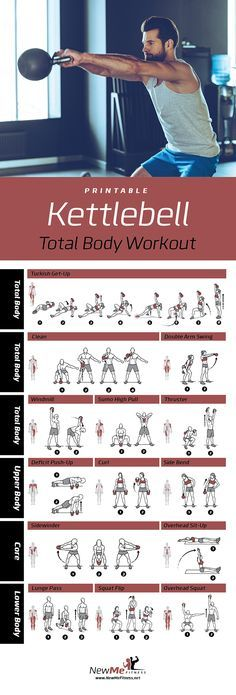 Kettlebell Workout Exercise Poster Laminated - Home Gym Weight Lifting Routine - HIIT Workout - Build Muscle & Lose Fat - Fitness Guide Kettlebell Training, Best Kettlebell Exercises, Dumbbell Workout, Kettlebell Cardio, Full Body Kettlebell Workout, Kettlebell Benefits, Kettlebell Challenge, Training Exercises, Fitness Workouts