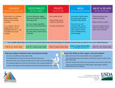 I thought this chart was a great added tool to help to study and live by. Click image to get a complete pregnancy diet plan guide.
