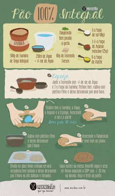 Healthy kids - a quick way to fill the nutrition gaps - from Healthy Life, Healthy Eating, Menu Dieta, Cooking Recipes, Healthy Recipes, Food Illustrations, Kids Nutrition, Going Vegan, Good Food