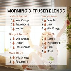 Morning Diffuser Blends