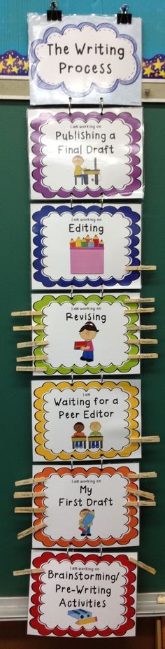 Process Clip Chart Posters - Rainbow Theme Perfect to teach the writing process and apply it to writing assignments. keeps everything organizedPerfect to teach the writing process and apply it to writing assignments. keeps everything organized Kindergarten Writing, Teaching Writing, Writing Activities, Teaching Ideas, Teaching Posters, Teaching Strategies, Story Starter, First Grade Writing, Writing Lessons