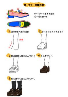 002ローファーの描き方