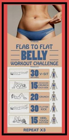 Flab To Flat Belly Workout Challenge Gesundheit F&; Flab To Flat Belly Workout Challenge Gesundheit F&; yardleyvozziecz yardleyvozziecz Main Flab To Flat Belly Workout Challenge Gesundheit Fitness Training […] training flat belly Lose Fat Workout, Flat Tummy Workout, Gym Workout Tips, At Home Workout Plan, Fitness Workouts, Workout Challenge, Easy Workouts, Flat Belly Challenge, Reduce Belly Fat Workout