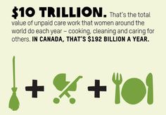 Time for #genderequity, don't you think? via @oxfamcanada
