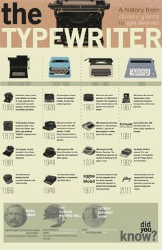 The History of the Typewriter by Trey Thompson