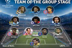 Dream Team Champions League | Flickr - Photo Sharing!