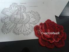 СчастлИваЯ ******* - Розы (авторские), схемы | OK